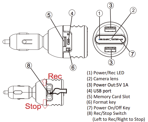 Kubota Tractor Wiring also 2007 Suzuki Gsxr 600 Wiring Diagram furthermore K1500 1998 Chevy Suburban Fuse Diagram additionally Igbt Driver Circuit Diagram moreover 0p467 Need Print Fuse Box Diagram 1989 Ford. on flash drive wiring diagram